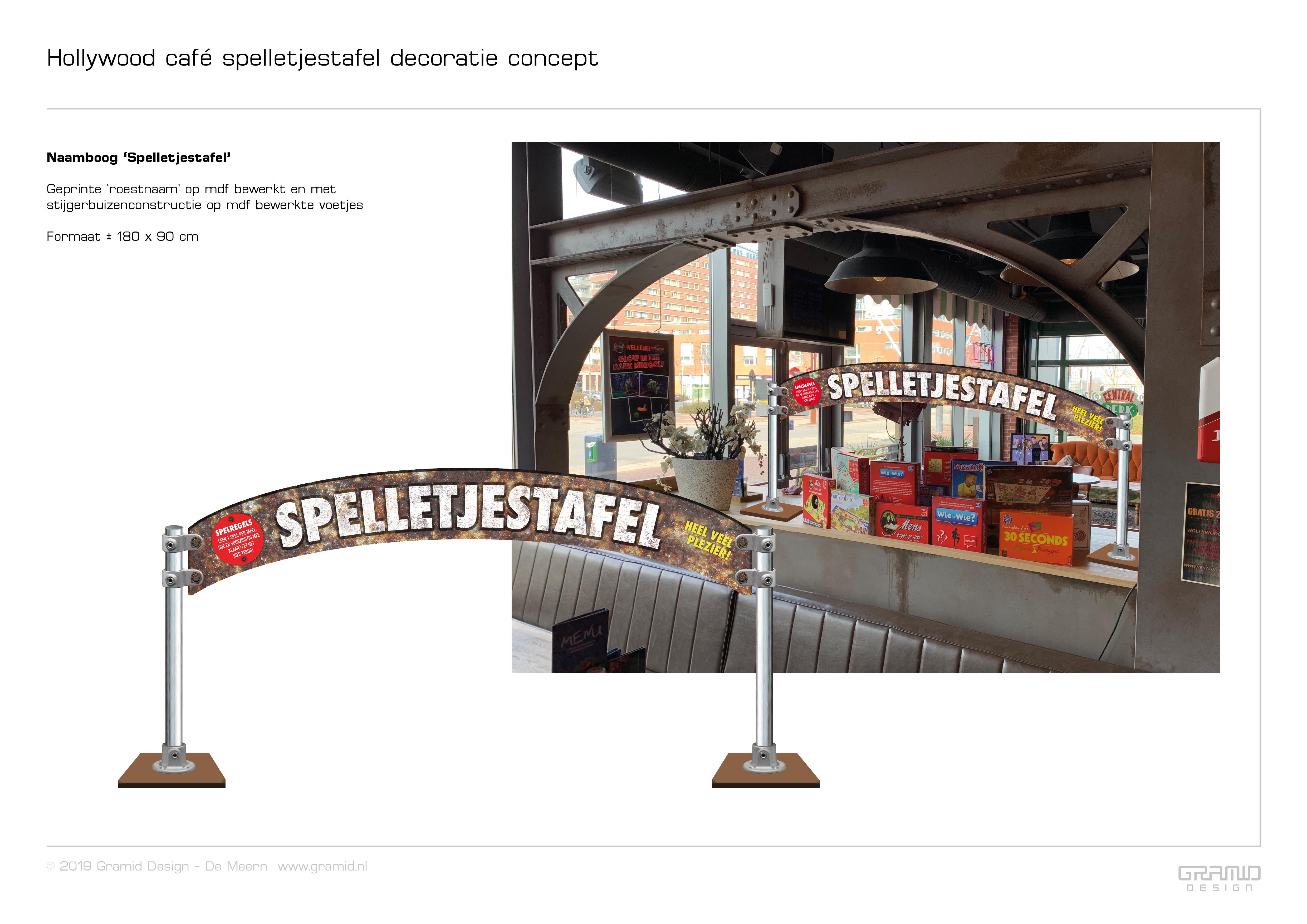 gramid_presentatie_spelletjestafel
